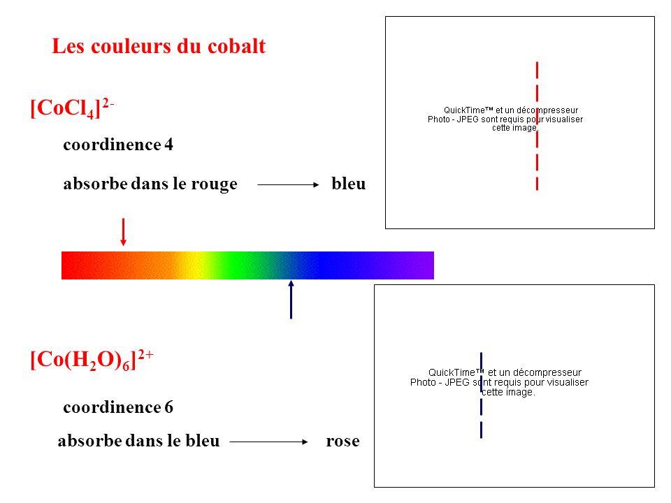 Les couleurs du cobalt [CoCl4]2- [Co(H2O)6]2+ coordinence 4